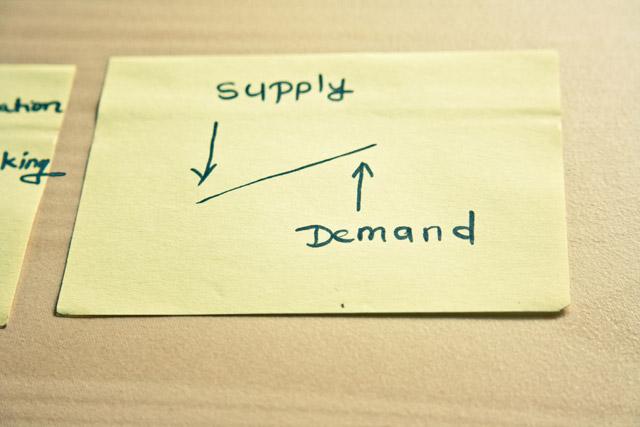 supply-demand-graph